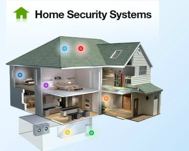 The Right Security System Can Protect Your Family From Accidents And Crime