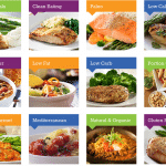 Solve The Dinnertime Dilemma with eMeals Meal Planning