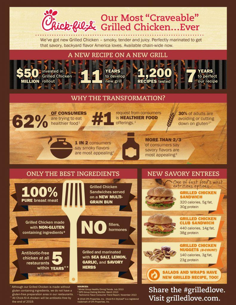 CFA infographic_PRINT