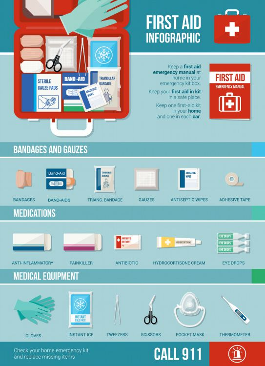 First-Aid-Infographic