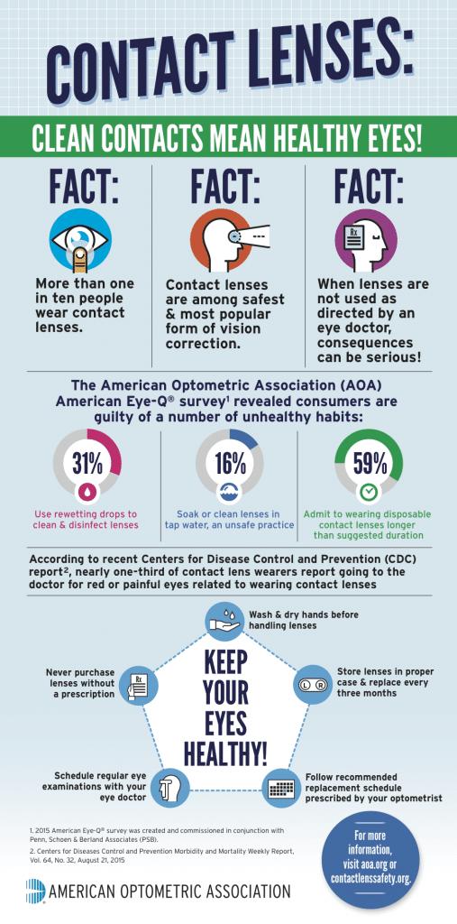 AOA-Infographic