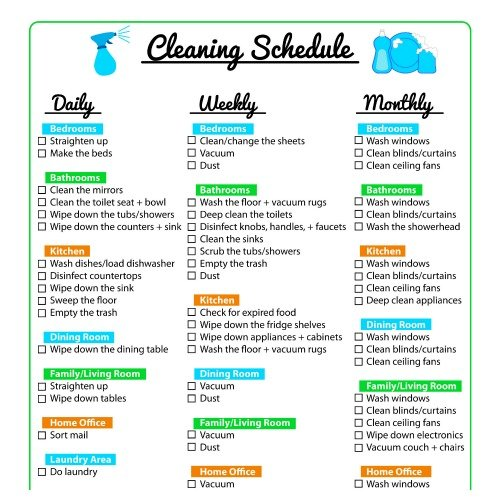 picture about Summer Chore Chart Printable identify Chores For Teenagers This Summer months In the direction of Preserve Them Hectic - All Factors